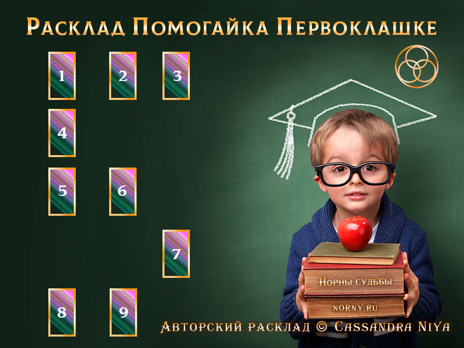 помочь ребенку в школе, гадание детям, расклад для детей, гадание таро